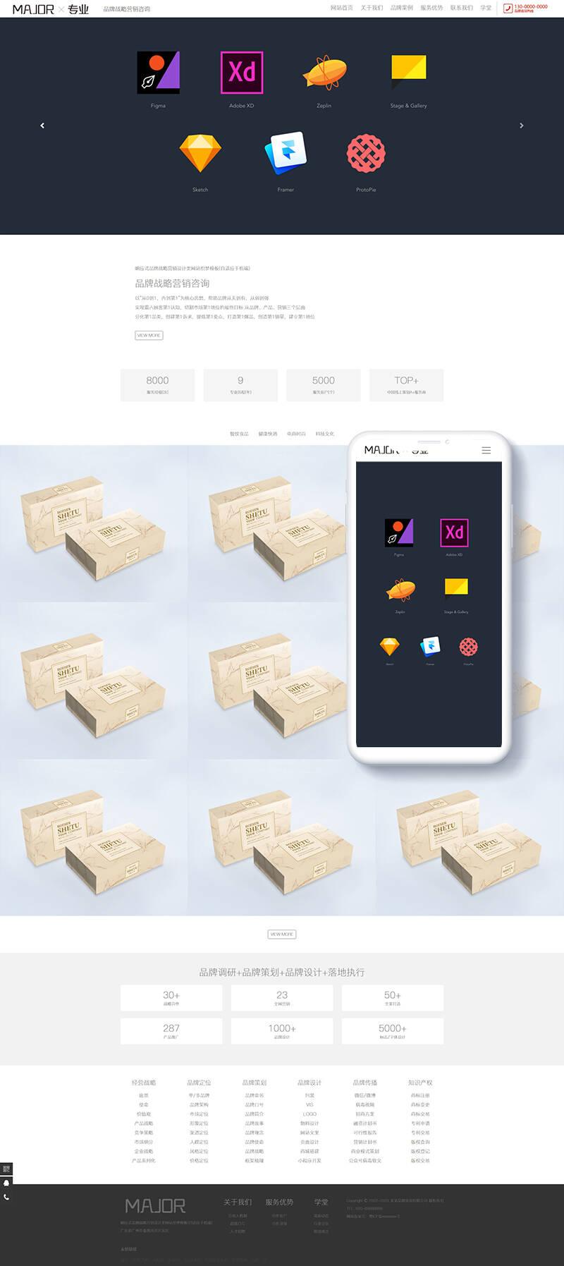 [织梦模板]响应式品牌战略营销设计类网站模板(自适应手机端)