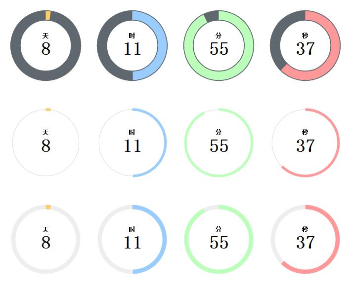 [代码样式]jQuery计时器插件TimeCircles