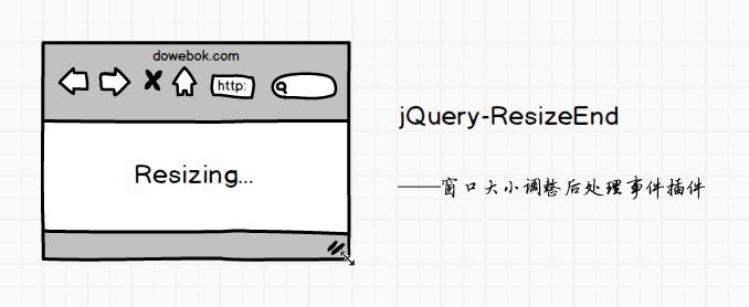 [代码样式]ResizeEnd – 窗口大小调整后处理事件插件