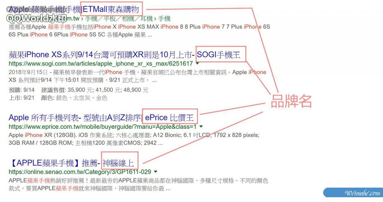 [网站优化]认识SEO的Title Tag(标题标记)(以GOOGLE为例)
