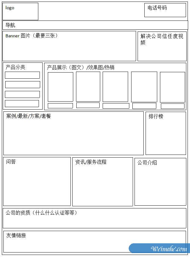 [网站优化]如何从SEO优化的角度来对网站布局?[网站SEO]