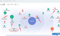 [网站优化]如何分析和挖掘关键词?[网站SEO]
