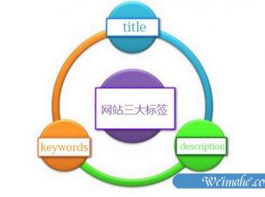 [网站SEO]网站的三大标签是什么?